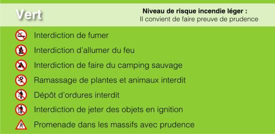 Prévention des Feux de Forêts: Nouvelle Réglementation de l'Accès aux Massifs forestiers dans le Var