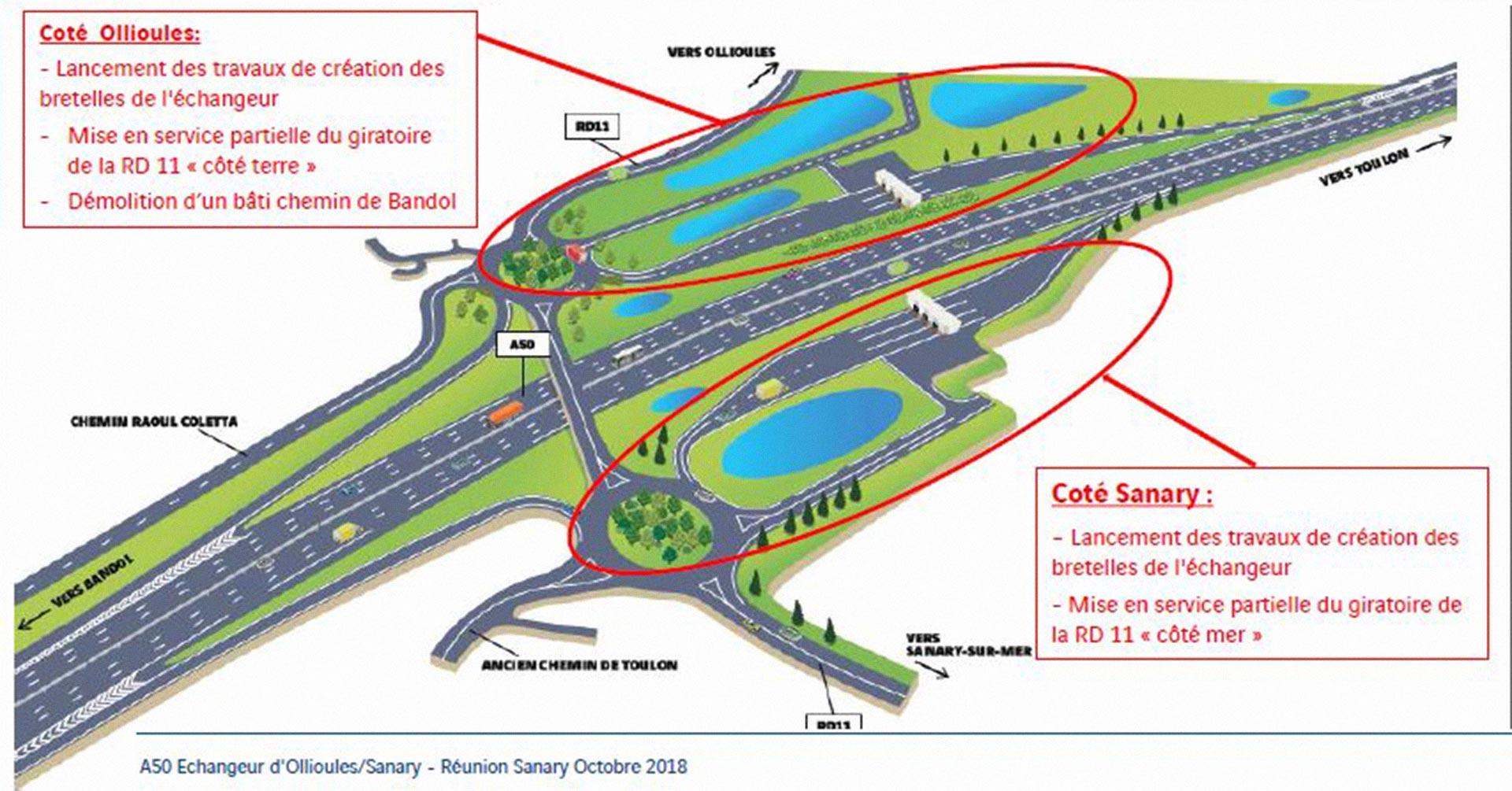 Un nouvel Echangeur va voir le Jour sur l'A50 à Hauteur d'Ollioules-Sanary Fin 2019 ou Début 2020 -