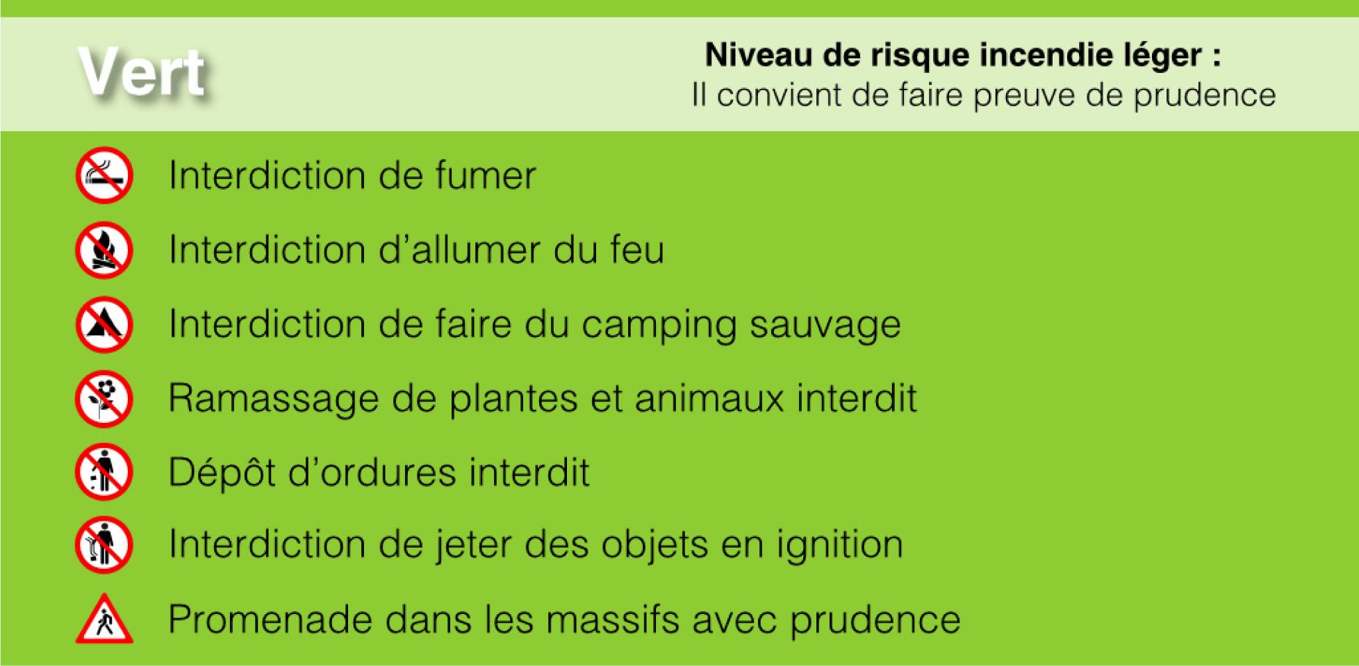 Prévention des Feux de Forêts: Rappel de la Réglementation de l'Accès aux Massifs forestiers dans le Var -