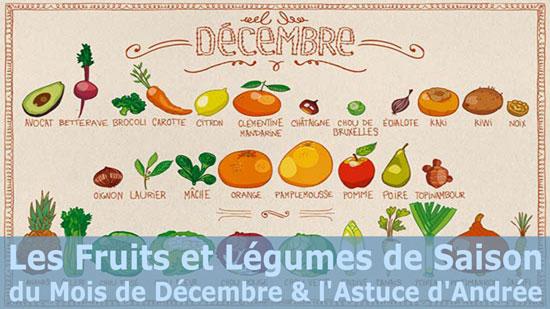 Laseyne info laseyne info la seyne sur mer officiellement non officiel - Fruit de saison decembre ...